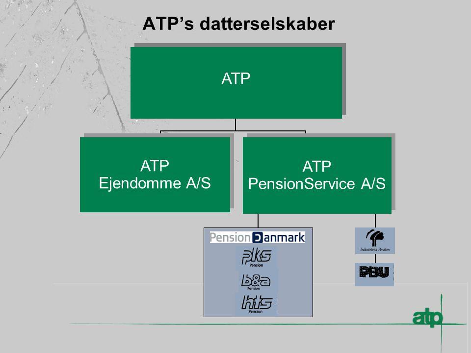 ATP ATP Ejendomme A/S ATP PensionService A/S ATP's datterselskaber