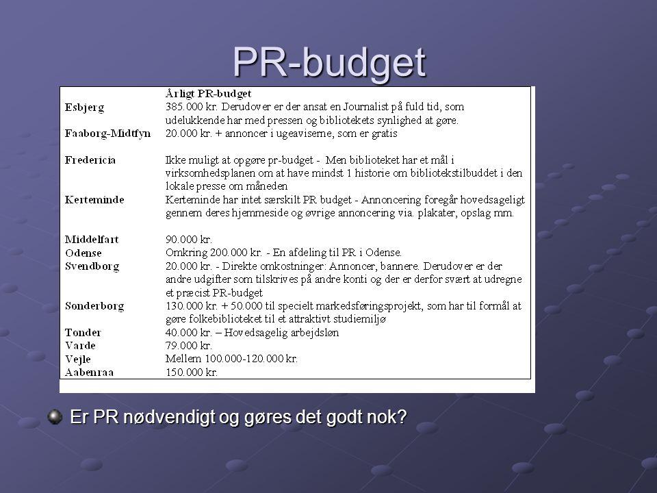 PR-budget Er PR nødvendigt og gøres det godt nok