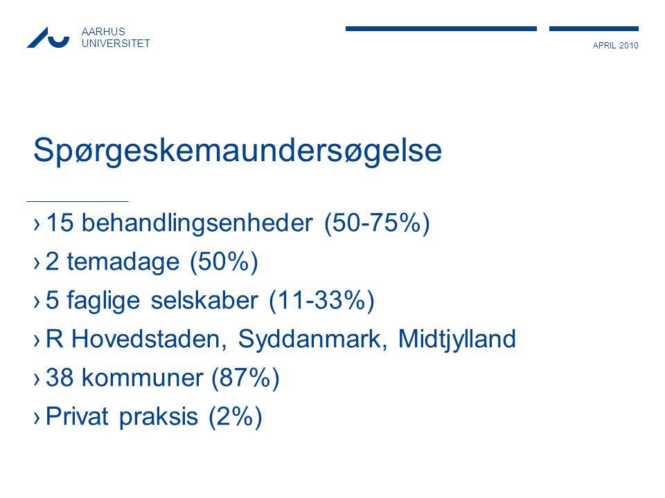 APRIL 2010 AARHUS UNIVERSITET Spørgeskemaundersøgelse ›15 behandlingsenheder (50-75%) ›2 temadage (50%) ›5 faglige selskaber (11-33%) ›R Hovedstaden, Syddanmark, Midtjylland ›38 kommuner (87%) ›Privat praksis (2%)