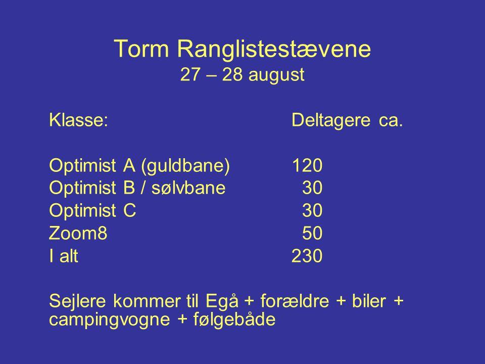 Torm Ranglistestævene 27 – 28 august Klasse:Deltagere ca.
