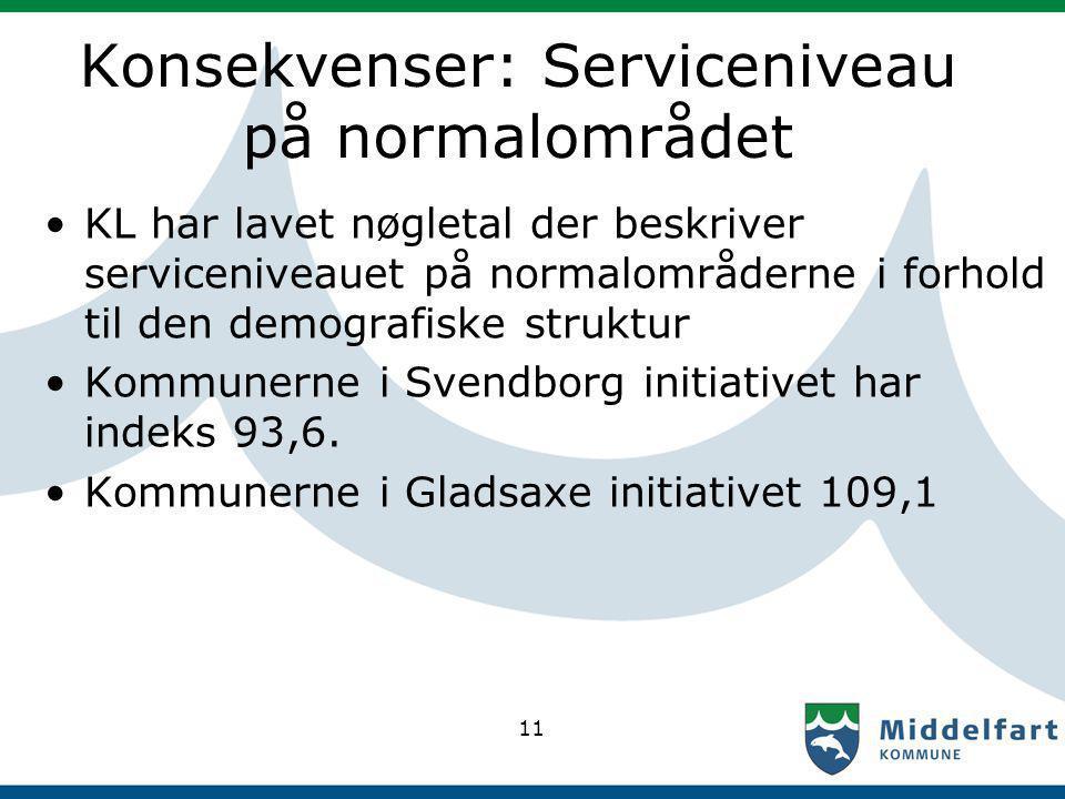 Konsekvenser: Serviceniveau på normalområdet KL har lavet nøgletal der beskriver serviceniveauet på normalområderne i forhold til den demografiske struktur Kommunerne i Svendborg initiativet har indeks 93,6.