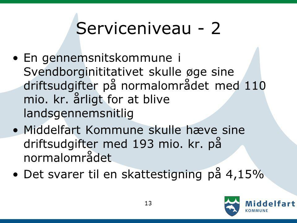 Serviceniveau - 2 En gennemsnitskommune i Svendborginititativet skulle øge sine driftsudgifter på normalområdet med 110 mio.