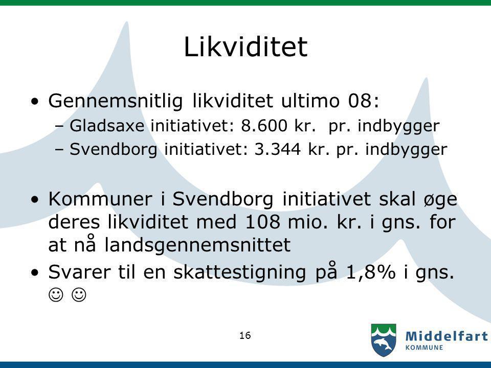 Likviditet Gennemsnitlig likviditet ultimo 08: –Gladsaxe initiativet: 8.600 kr.