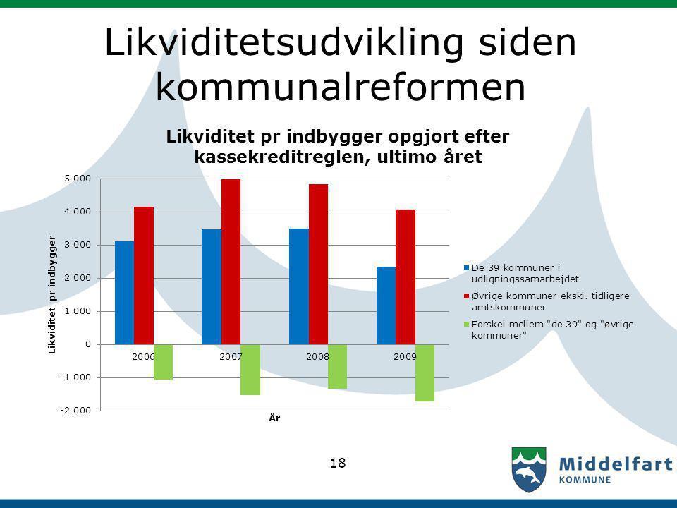 Likviditetsudvikling siden kommunalreformen 18