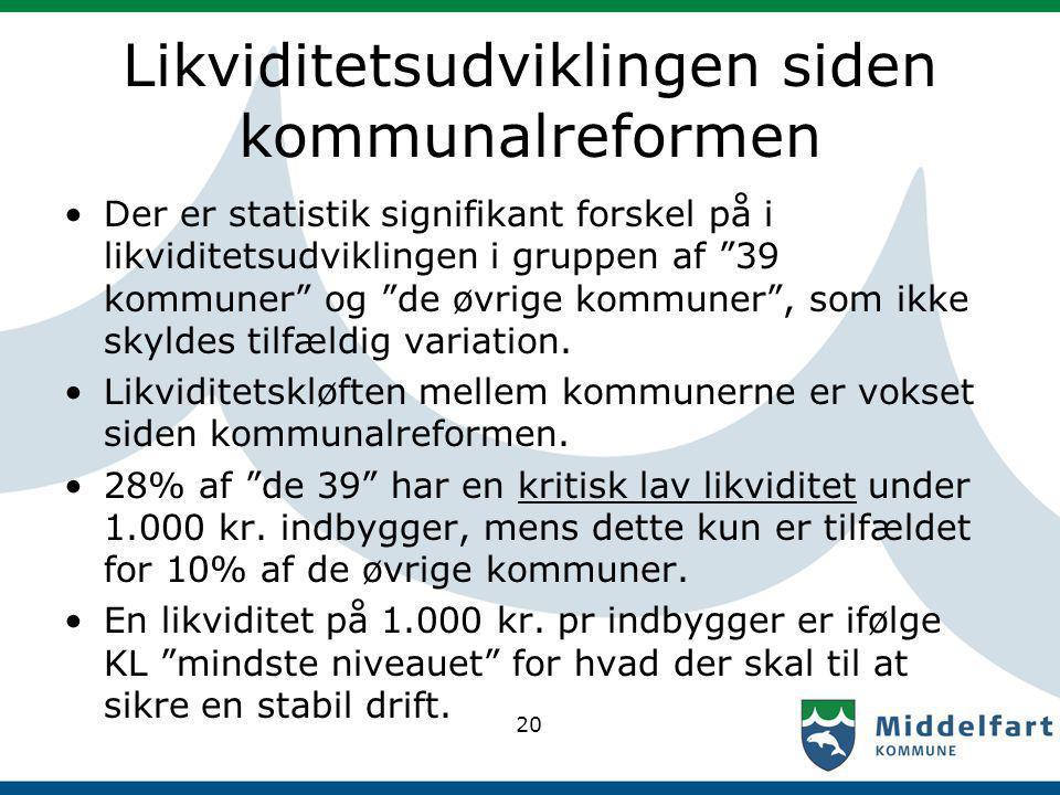 Likviditetsudviklingen siden kommunalreformen Der er statistik signifikant forskel på i likviditetsudviklingen i gruppen af 39 kommuner og de øvrige kommuner , som ikke skyldes tilfældig variation.