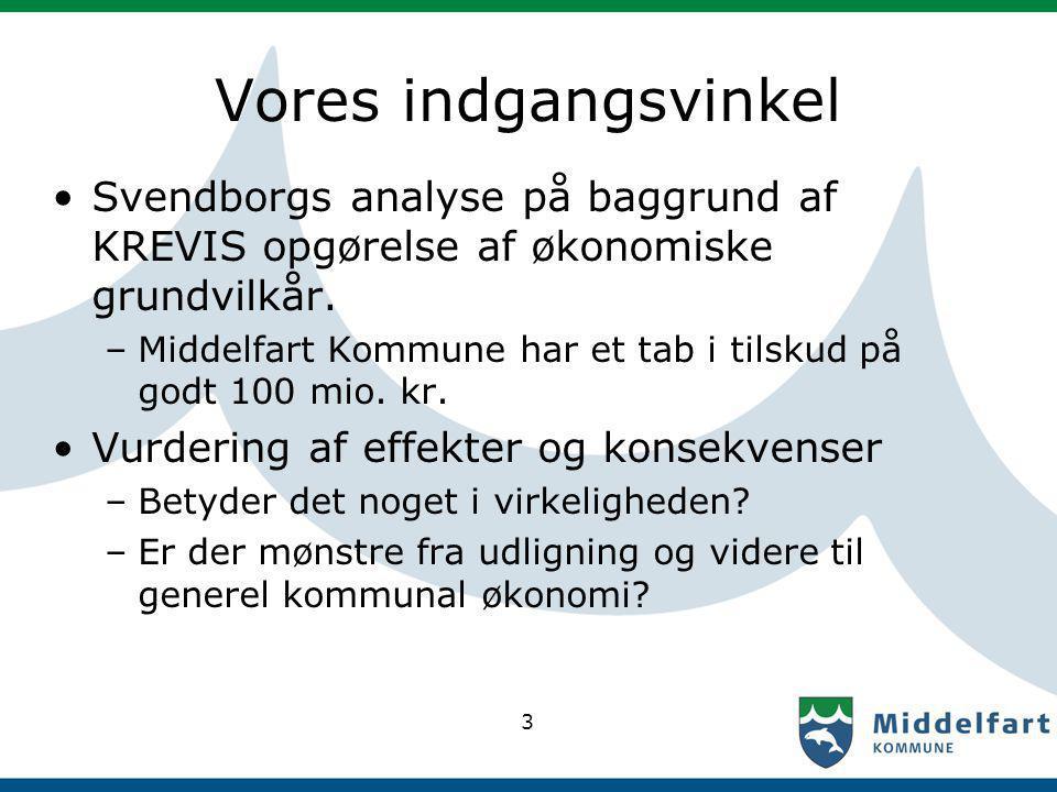 Vores indgangsvinkel Svendborgs analyse på baggrund af KREVIS opgørelse af økonomiske grundvilkår.