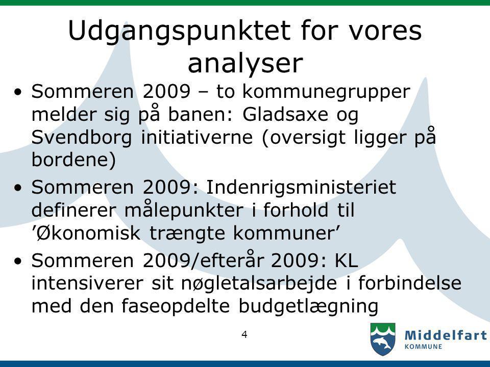 Udgangspunktet for vores analyser Sommeren 2009 – to kommunegrupper melder sig på banen: Gladsaxe og Svendborg initiativerne (oversigt ligger på bordene) Sommeren 2009: Indenrigsministeriet definerer målepunkter i forhold til 'Økonomisk trængte kommuner' Sommeren 2009/efterår 2009: KL intensiverer sit nøgletalsarbejde i forbindelse med den faseopdelte budgetlægning 4