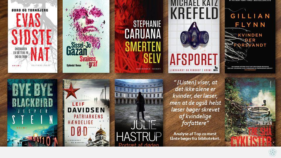 [Listen] viser, at det ikke alene er kvinder, der læser, men at de også helst læser bøger skrevet af kvindelige forfattere Analyse af Top 20 mest lånte bøger fra biblioteket.
