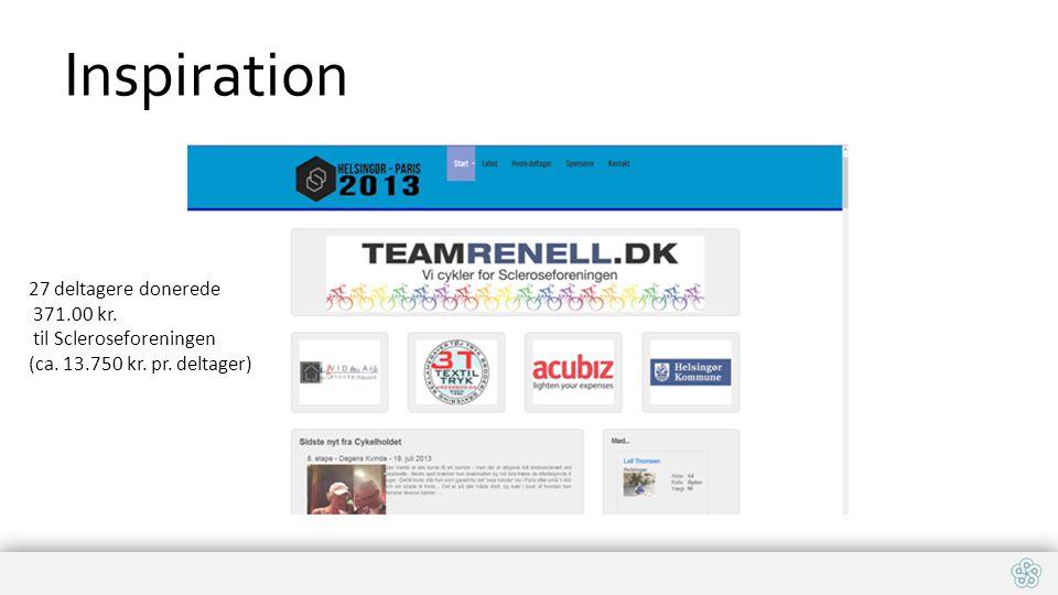 Inspiration 27 deltagere donerede 371.00 kr. til Scleroseforeningen (ca. 13.750 kr. pr. deltager)