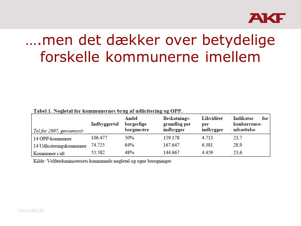 ….men det dækker over betydelige forskelle kommunerne imellem www.akf.dk