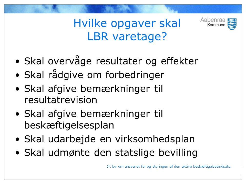 Hvilke opgaver skal LBR varetage.