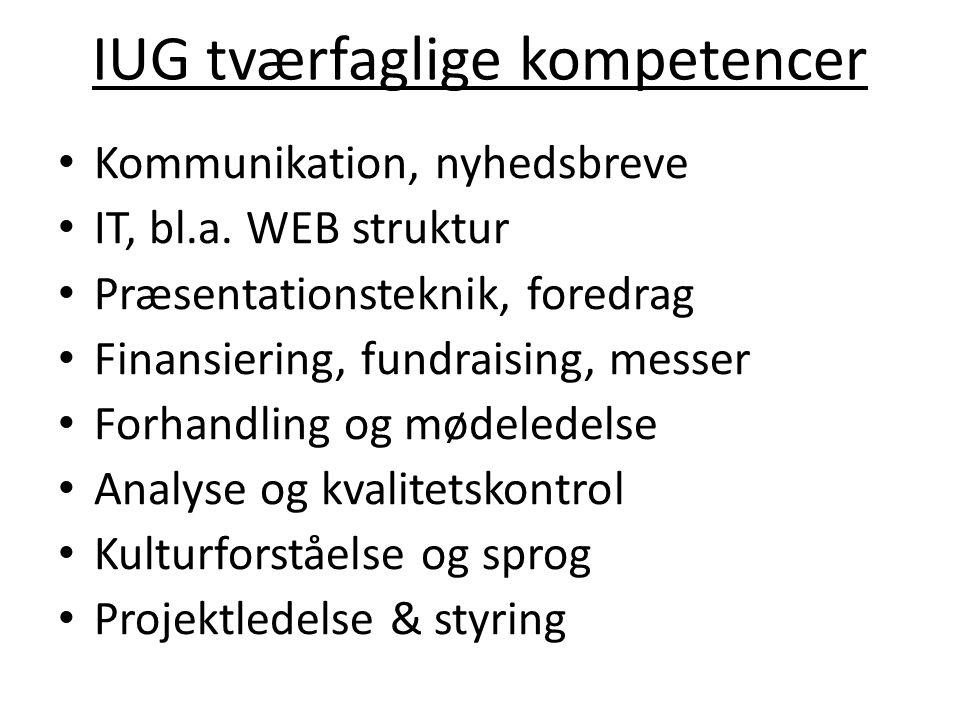 IUG tværfaglige kompetencer Kommunikation, nyhedsbreve IT, bl.a.