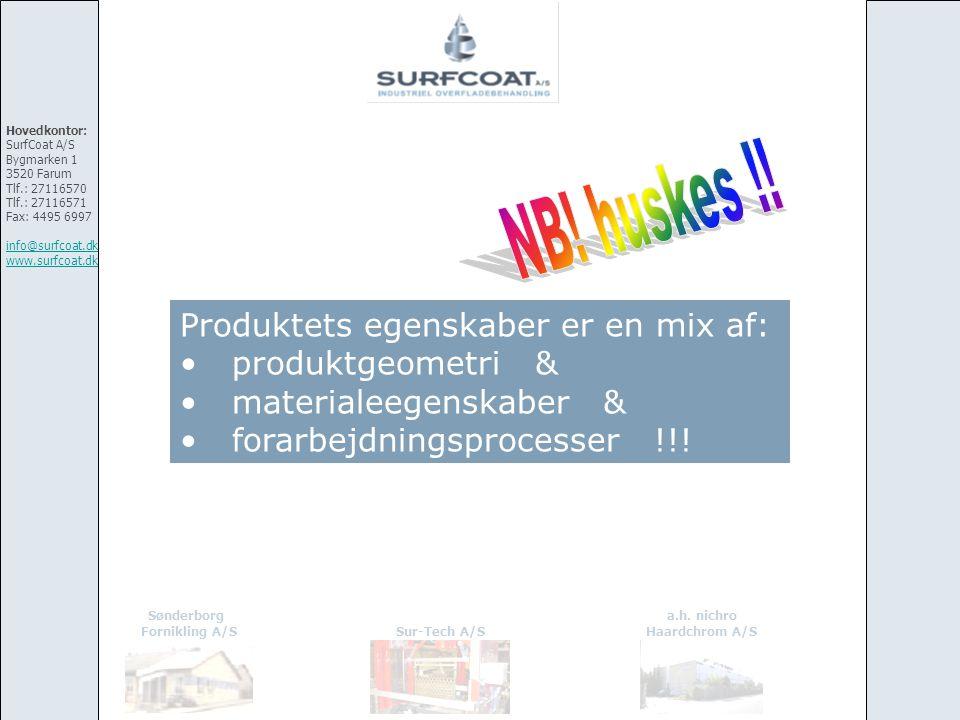 Sønderborg Fornikling A/S Sur-Tech A/S a.h.