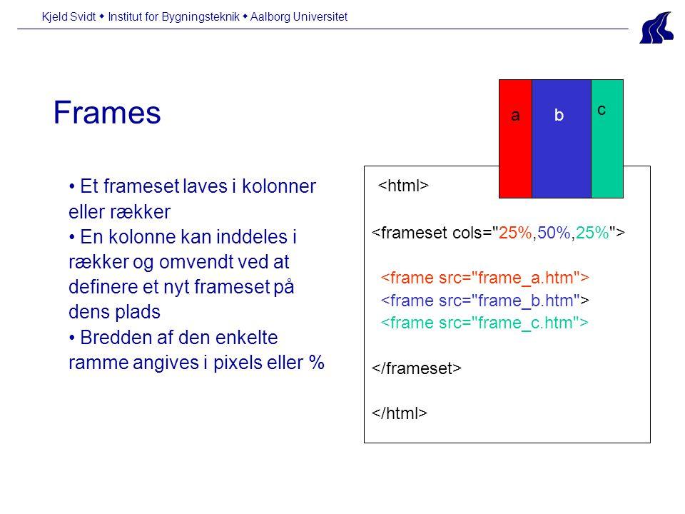 Frames Kjeld Svidt  Institut for Bygningsteknik  Aalborg Universitet Et frameset laves i kolonner eller rækker En kolonne kan inddeles i rækker og omvendt ved at definere et nyt frameset på dens plads Bredden af den enkelte ramme angives i pixels eller % ab c