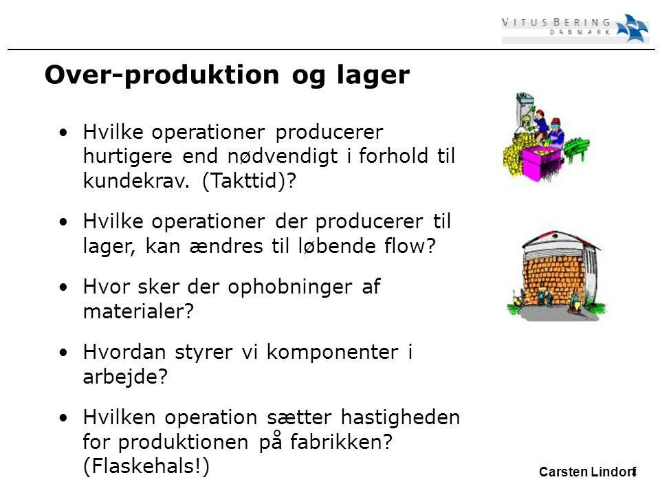 4 Carsten Lindorf Over-produktion og lager Hvilke operationer producerer hurtigere end nødvendigt i forhold til kundekrav.