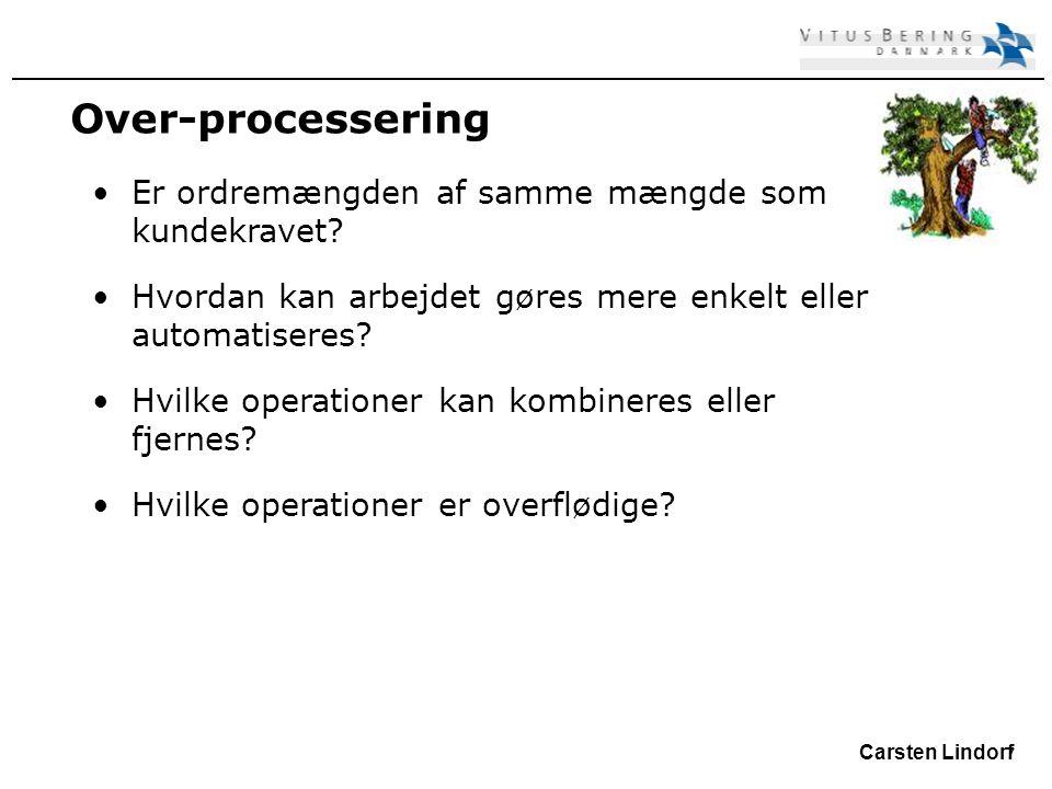 7 Carsten Lindorf Over-processering Er ordremængden af samme mængde som kundekravet.