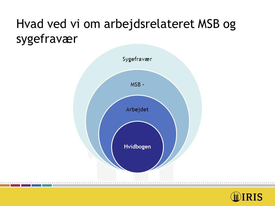 Hvad ved vi om arbejdsrelateret MSB og sygefravær Sygefravær MSB – Arbejdet Hvidbogen
