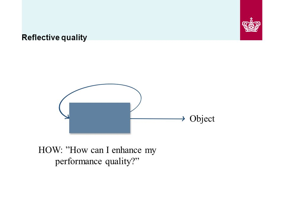 HOW: How can I enhance my performance quality Object Reflective quality