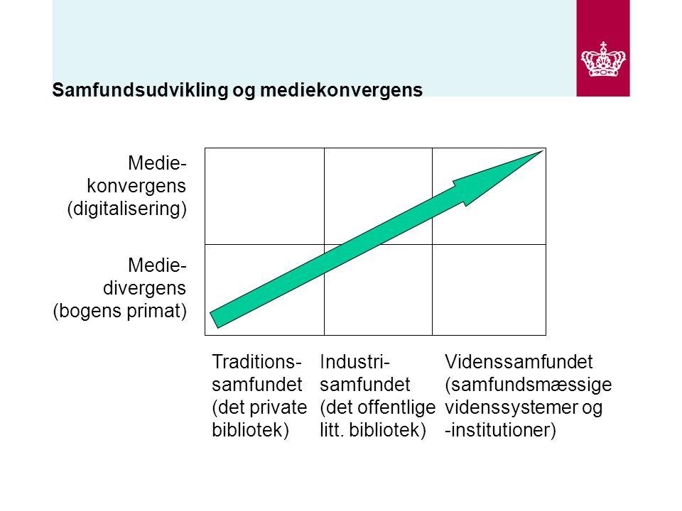 Medie- konvergens (digitalisering) Medie- divergens (bogens primat) Traditions- samfundet (det private bibliotek) Industri- samfundet (det offentlige litt.