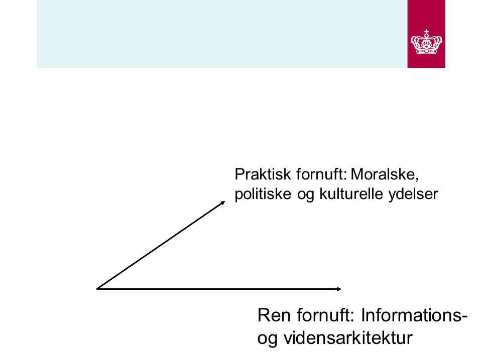 Praktisk fornuft: Moralske, politiske og kulturelle ydelser Ren fornuft: Informations- og vidensarkitektur