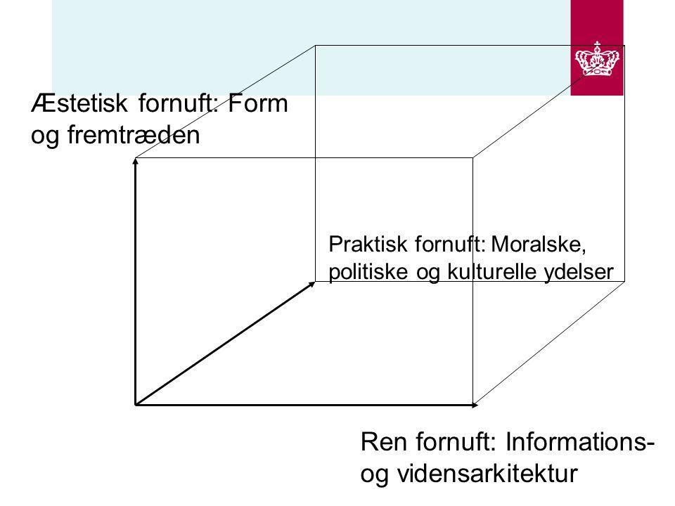 Æstetisk fornuft: Form og fremtræden Praktisk fornuft: Moralske, politiske og kulturelle ydelser Ren fornuft: Informations- og vidensarkitektur