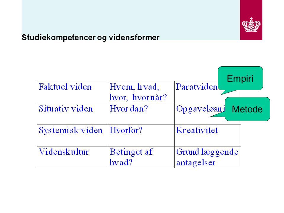 Studiekompetencer og vidensformer Empiri Metode