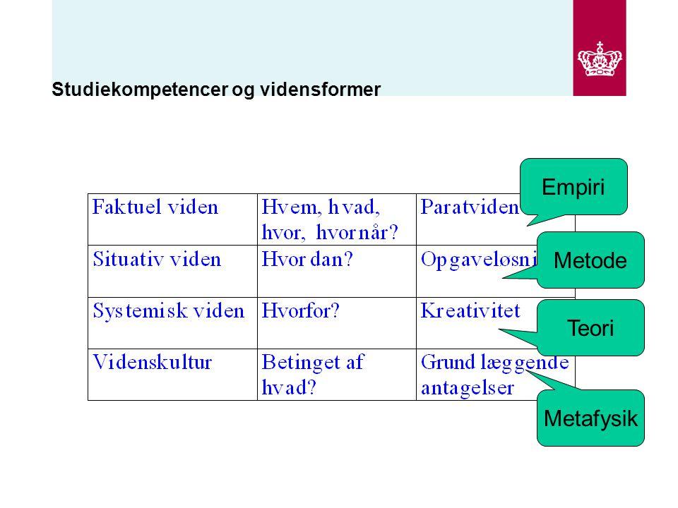 Studiekompetencer og vidensformer Empiri Metode Teori Metafysik