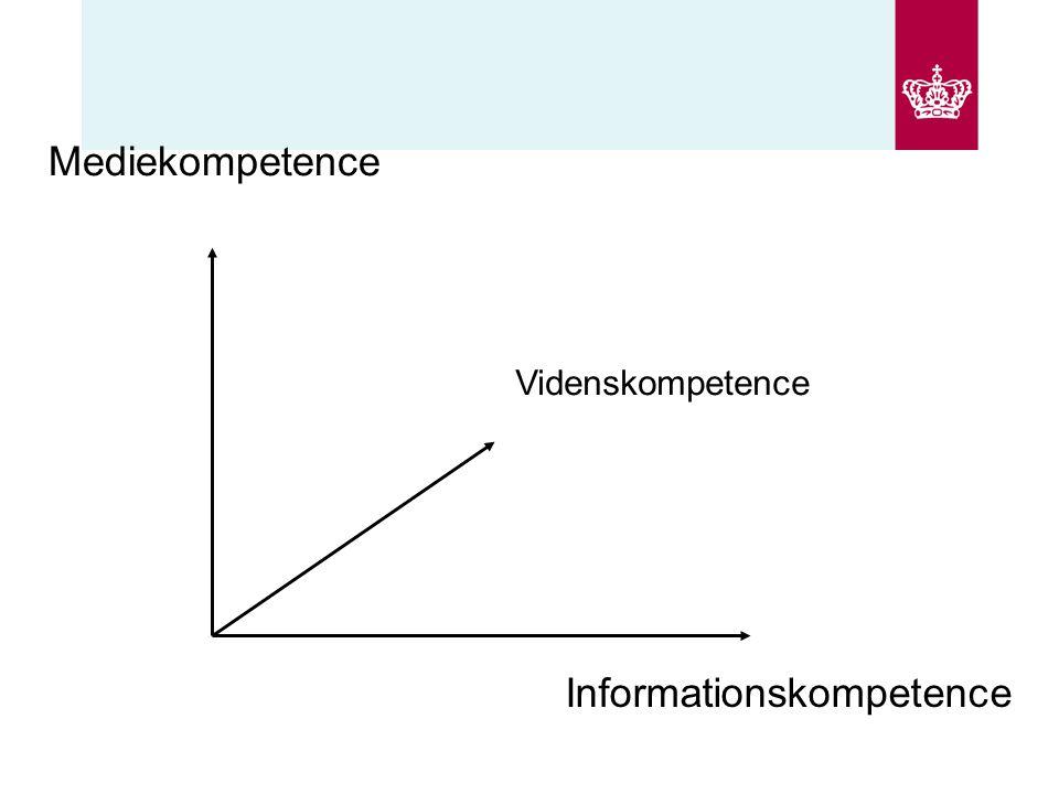 Mediekompetence Videnskompetence Informationskompetence