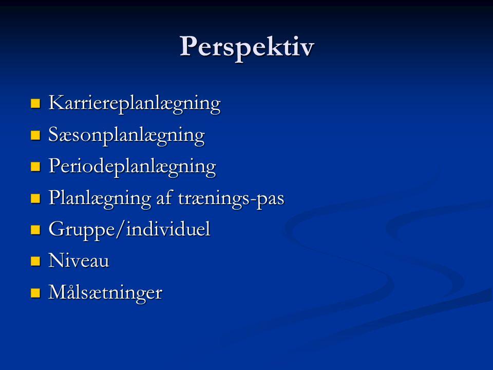 Perspektiv Karriereplanlægning Karriereplanlægning Sæsonplanlægning Sæsonplanlægning Periodeplanlægning Periodeplanlægning Planlægning af trænings-pas Planlægning af trænings-pas Gruppe/individuel Gruppe/individuel Niveau Niveau Målsætninger Målsætninger