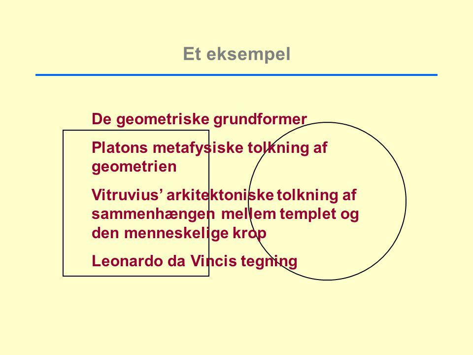 Et eksempel De geometriske grundformer Platons metafysiske tolkning af geometrien Vitruvius' arkitektoniske tolkning af sammenhængen mellem templet og den menneskelige krop Leonardo da Vincis tegning