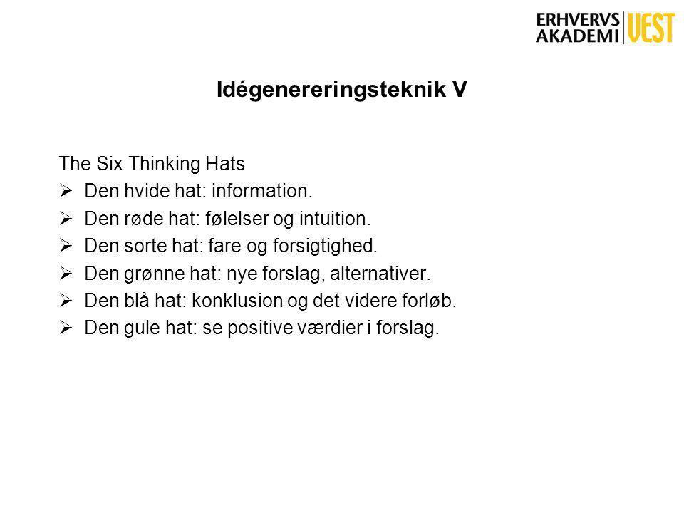 Idégenereringsteknik V The Six Thinking Hats  Den hvide hat: information.