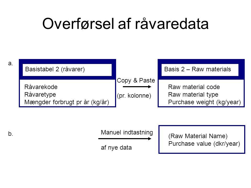 Overførsel af råvaredata Basistabel 2 (råvarer)Basis 2 – Raw materials Råvarekode Råvaretype Mængder forbrugt pr år (kg/år) Raw material code Raw material type Purchase weight (kg/year) Copy & Paste (pr.