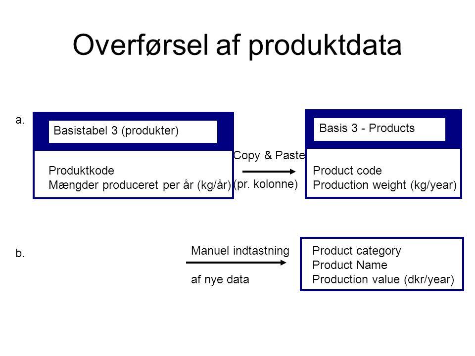 Overførsel af produktdata Basistabel 3 (produkter) Basis 3 - Products Copy & Paste (pr.