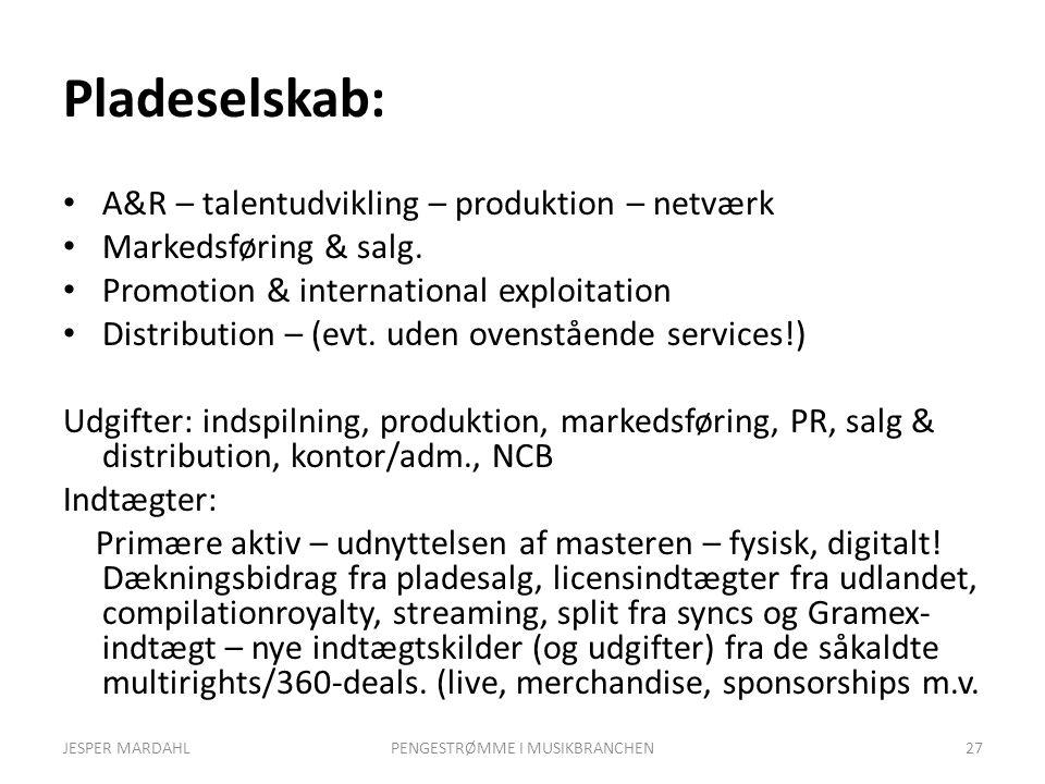 Pladeselskab: A&R – talentudvikling – produktion – netværk Markedsføring & salg.