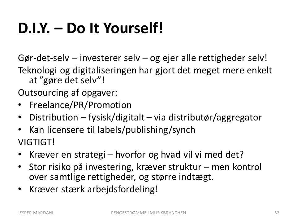 D.I.Y. – Do It Yourself. Gør-det-selv – investerer selv – og ejer alle rettigheder selv.