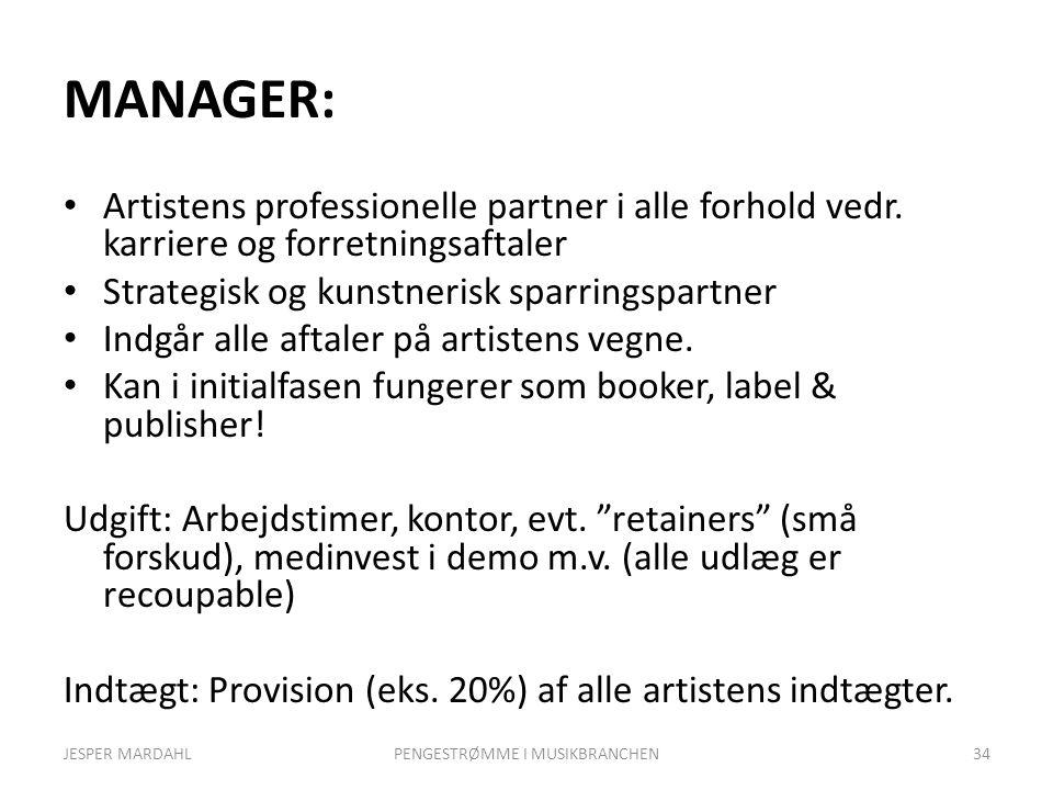 MANAGER: Artistens professionelle partner i alle forhold vedr.