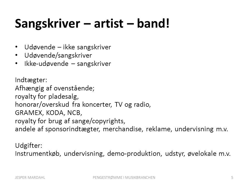 Sangskriver – artist – band.
