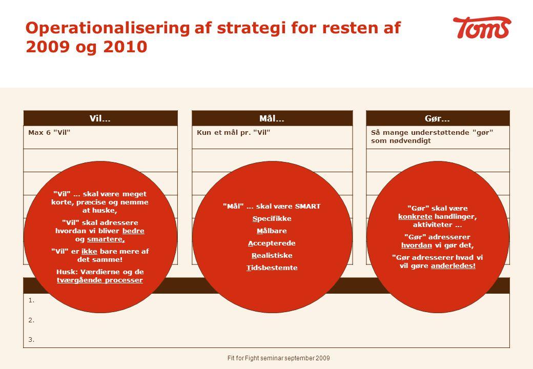 Fit for Fight seminar september 20094 Operationalisering af strategi for resten af 2009 og 2010 Vil…Mål…Gør… Max 6 Vil Kun et mål pr.