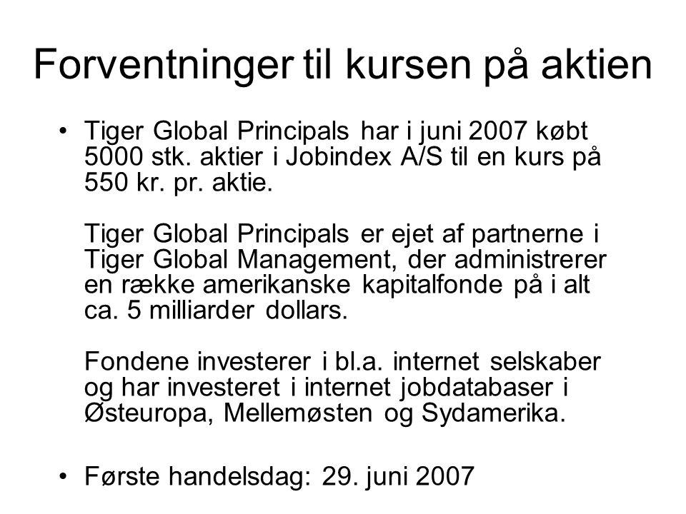 Forventninger til kursen på aktien Tiger Global Principals har i juni 2007 købt 5000 stk.