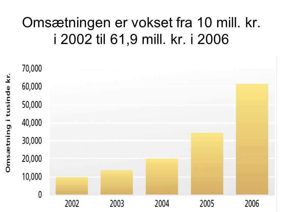 Omsætningen er vokset fra 10 mill. kr. i 2002 til 61,9 mill. kr. i 2006