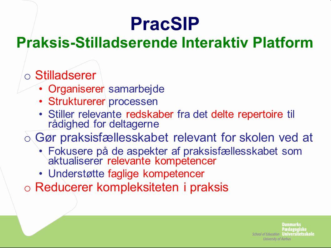 PracSIP Praksis-Stilladserende Interaktiv Platform o Stilladserer Organiserer samarbejde Strukturerer processen Stiller relevante redskaber fra det delte repertoire til rådighed for deltagerne o Gør praksisfællesskabet relevant for skolen ved at Fokusere på de aspekter af praksisfællesskabet som aktualiserer relevante kompetencer Understøtte faglige kompetencer o Reducerer kompleksiteten i praksis