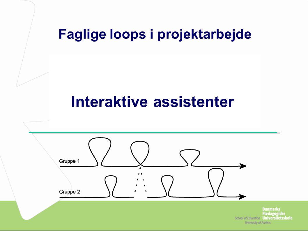 Faglige loops i projektarbejde Karsten Schnack 2000 Interaktive assistenter
