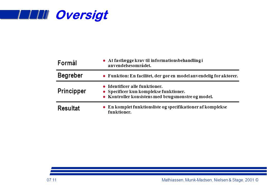 07.11 Mathiassen, Munk-Madsen, Nielsen & Stage, 2001 © Oversigt At fastlægge krav til informationsbehandling i anvendelsesområdet.
