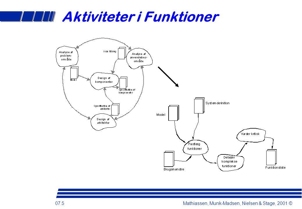 07.5 Mathiassen, Munk-Madsen, Nielsen & Stage, 2001 © Aktiviteter i Funktioner