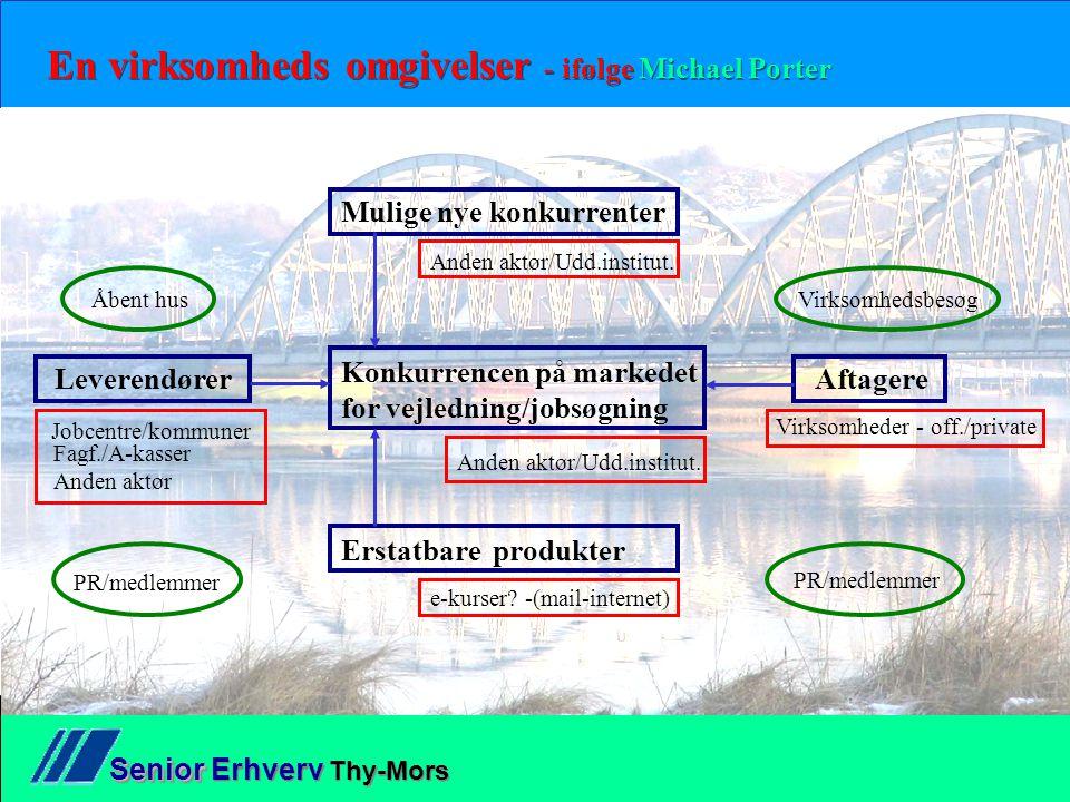 En virksomheds omgivelser - ifølge Michael Porter PR/medlemmer Jobcentre/kommuner Fagf./A-kasser Anden aktør Anden aktør/Udd.institut.