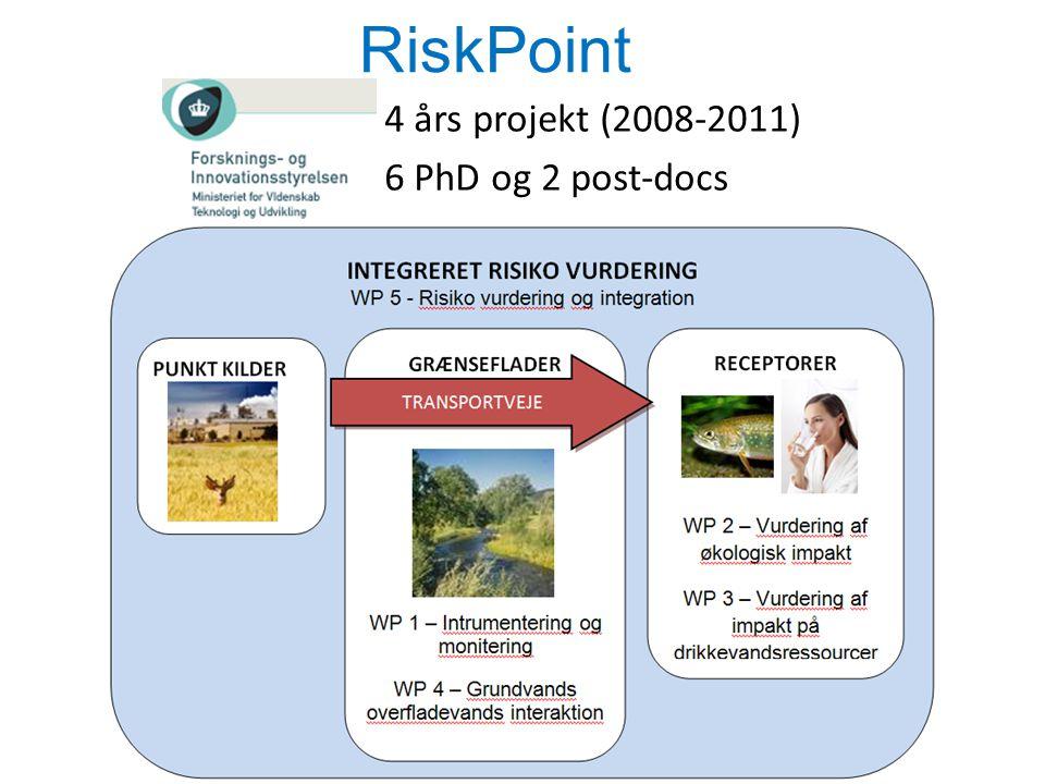 4 års projekt (2008-2011) 6 PhD og 2 post-docs RiskPoint