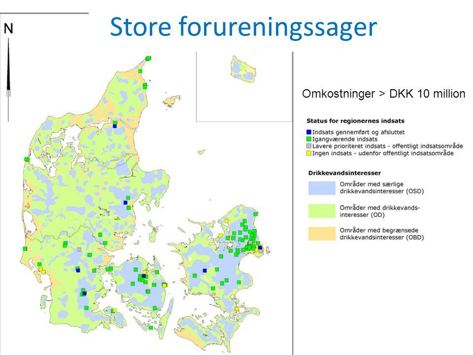 Store forureningssager Omkostninger > DKK 10 million
