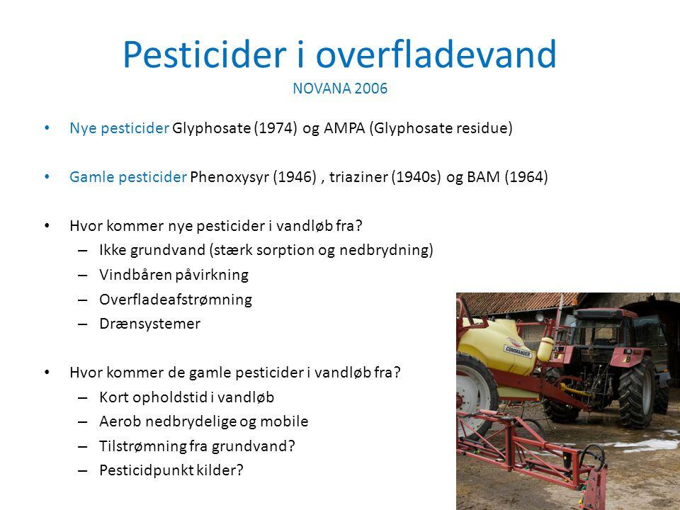 Pesticider i overfladevand NOVANA 2006 Nye pesticider Glyphosate (1974) og AMPA (Glyphosate residue) Gamle pesticider Phenoxysyr (1946), triaziner (1940s) og BAM (1964) Hvor kommer nye pesticider i vandløb fra.
