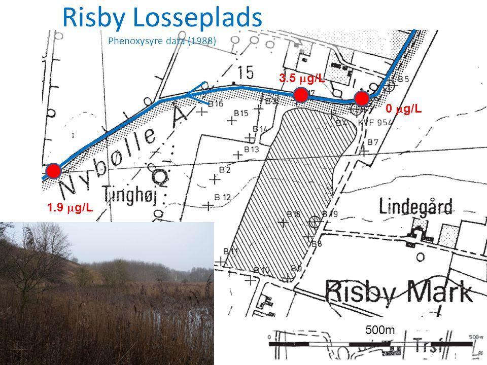 Risby Losseplads Phenoxysyre data (1988) 500m 1.9  g/L 3.5  g/L 0  g/L