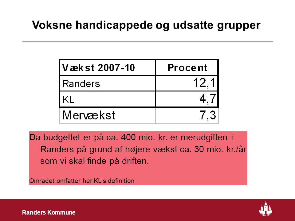 11 Randers Kommune Voksne handicappede og udsatte grupper Da budgettet er på ca.